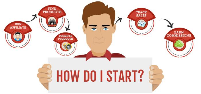 Internet affiliate marketing success tips